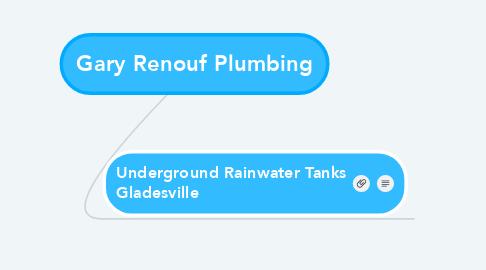 Mind Map: Gary Renouf Plumbing
