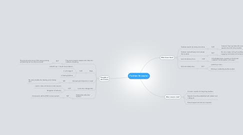 Mind Map: Problem Encounter