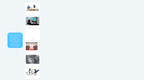 Mind Map: EL CAMBIO EDUCATIVO ANTE LA INNOVACIÓN  TECNOLÓGICA, LA PEDAGOGÍA DE LAS  COMPETENCIAS Y EL DISCURSO DE LA  EDUCACIÓN EMOCIONAL. UNA MIRADA CRÍTICA