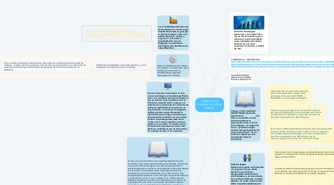 Mind Map: TECNOLOGIA COMUNICACION & EMPLEO