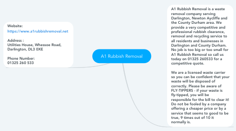 Mind Map: A1 Rubbish Removal