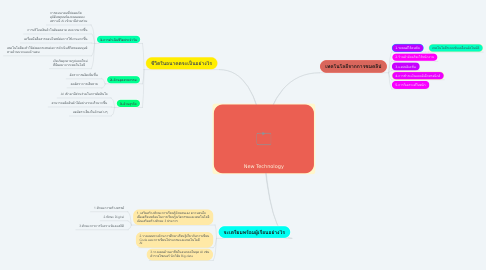Mind Map: New Technology