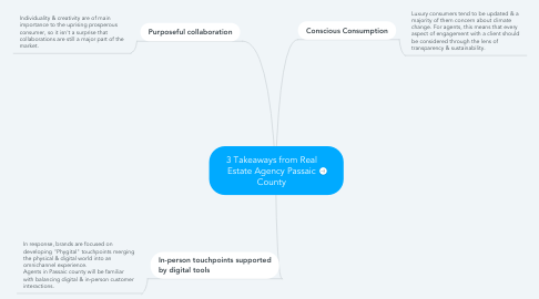 Mind Map: 3 Takeaways from Real Estate Agency Passaic County