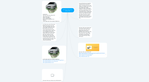 Mind Map: Get Auto Title Loans Athens GA