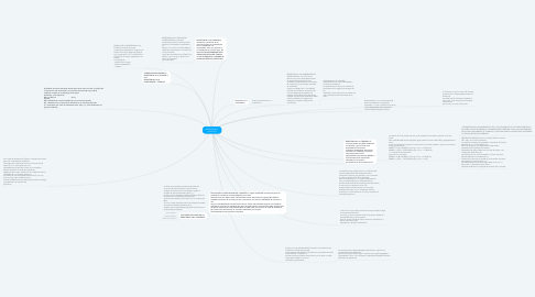 Mind Map: RESISTENCIA AL CONCRETO