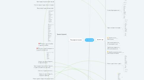 Mind Map: Тут-Тур.рф