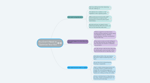 Mind Map: You Don't Need to Optimize Your Kid