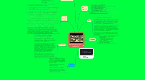Mind Map: Factores psicosociales y organizativos