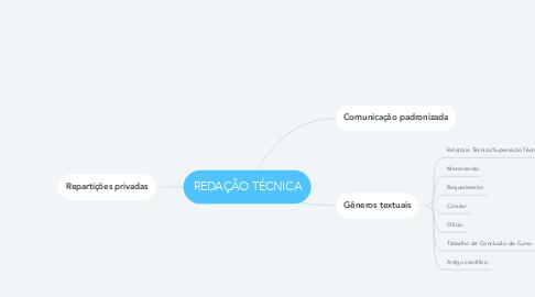 Mind Map: REDAÇÃO TÉCNICA