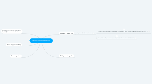 Mind Map: Selling your Santa Fe home