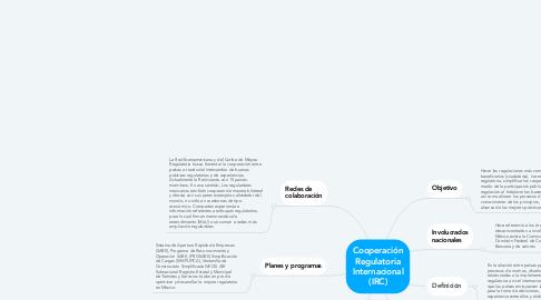 Mind Map: Cooperación Regulatoria Internacional (IRC)