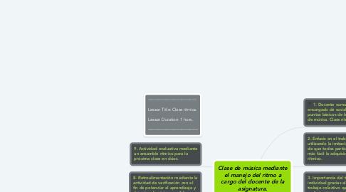 Mind Map: Clase de música mediante el manejo del ritmo a cargo del docente de la asignatura.