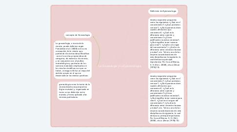 Mind Map: La Gnoseología y La Epistemología.