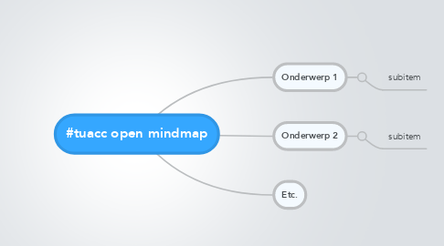 Mind Map: #tuacc open mindmap
