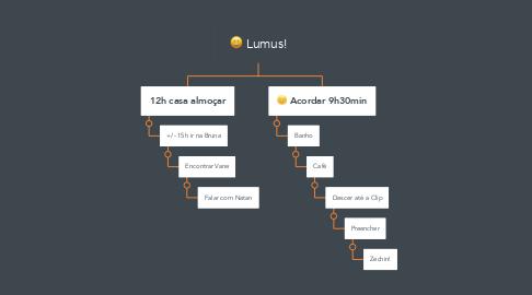 Mind Map: Lumus!