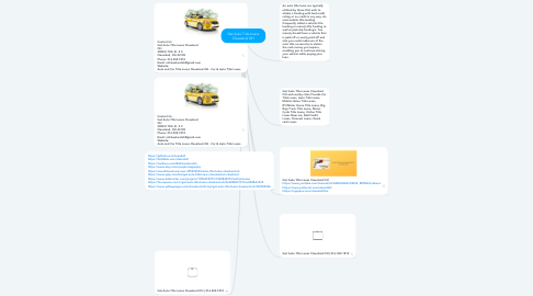 Mind Map: Get Auto Title Loans Cleveland OH