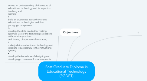 Mind Map: Post Graduate Diploma in Educational Technology (PGDET)