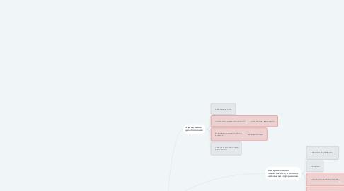 Mind Map: Топ - менеджер