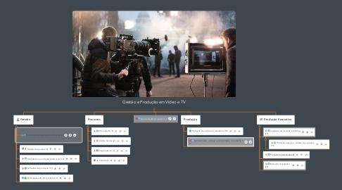 Mind Map: Gestão e Produção em Vídeo e TV