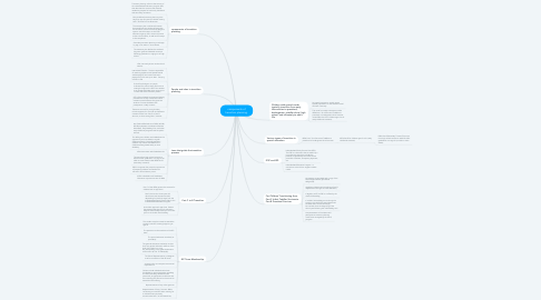 Mind Map: components of transition planning.
