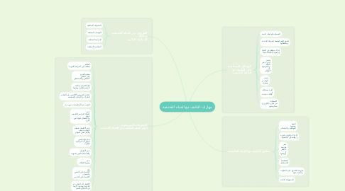 Mind Map: مهارات التكيف مع الحياة الجامعية