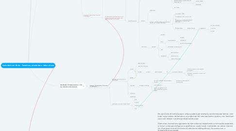 Mind Map: Sociedade em Rede - Temáticas, atividades e ideias-chave