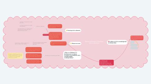 Mind Map: Bienes comunes y Paradoja de la soberanía