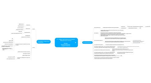 Mind Map: 001. Сфера применения настоящего Федерального закона http://azbukatenderov.ru/ Авторы: Евгений Бобышев,  Андрей Плешков