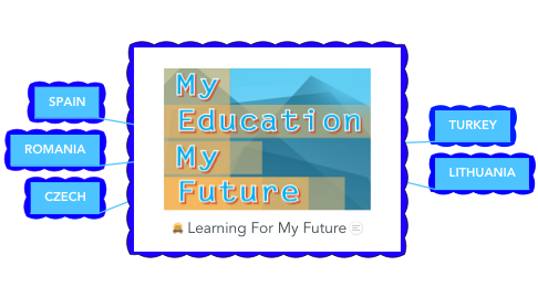 Mind Map: Learning For My Future