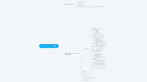 Mind Map: Monthly Digest Article