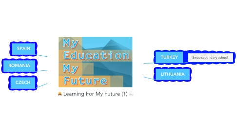Mind Map: Learning For My Future (1)
