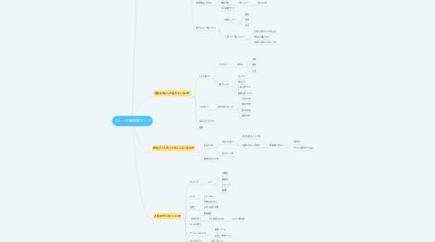 Mind Map: てぃーの価値観マップ