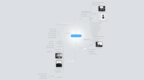 Mind Map: Les phares dans Gallica