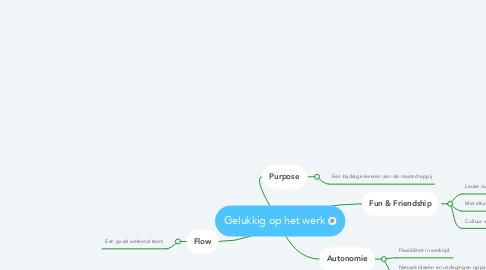 Mind Map: Gelukkig op het werk
