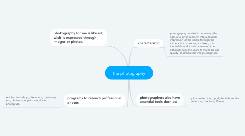 Mind Map: the photography