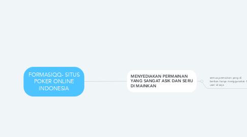 Mind Map: FORMASIQQ- SITUS POKER ONLINE INDONESIA