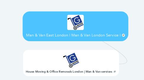 Mind Map: Man & Van East London | Man & Van London Service |
