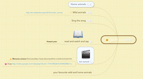 Mind Map: Animal world