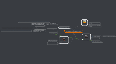 Mind Map: Spreadsheet Consolidation Project