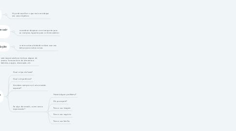 Mind Map: Objeção 1 - contratar buffet é caro