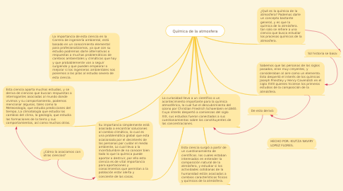 Mind Map: Química de la atmosfera