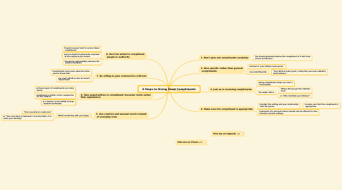 Mind Map: 8 Steps to Giving Great Compliments
