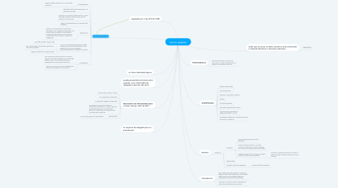 Mind Map: accion popular