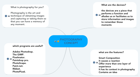 Mind Map: PHOTOGRAPHY CONCEPT