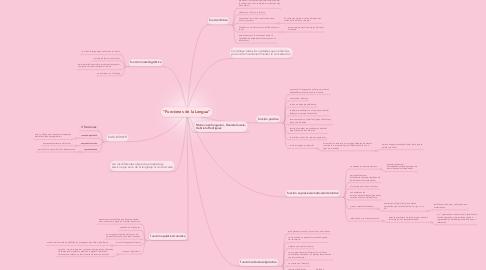 """Mind Map: """"Funciones de la Lengua"""""""