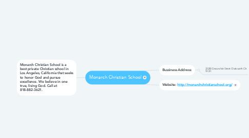 Mind Map: Monarch Christian School