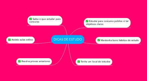 Mind Map: DICAS DE ESTUDO