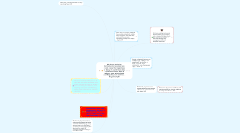 Mind Map: We learn and play instruments because you could enjoy the happiness of doing it and it feels like you're not alone. Also it relaxes your whole body and forgets your worries. - Bryanna 5JW