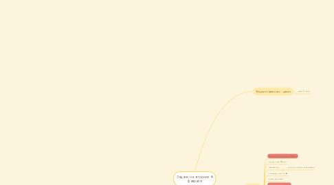 Mind Map: Задачи на вторник 4 февраля