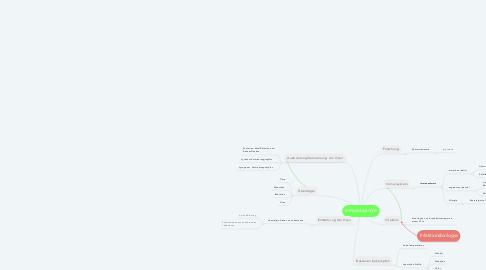Mind Map: Immunbiologie